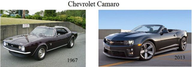 Cars-models-then-now-pics15